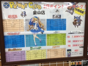 Prinny monthly Rankings